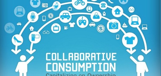 5 Smart Ways to make a profit of collaborative consumption (C2C)