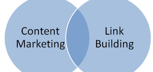 Content Marketing The Power of value added to the SEO