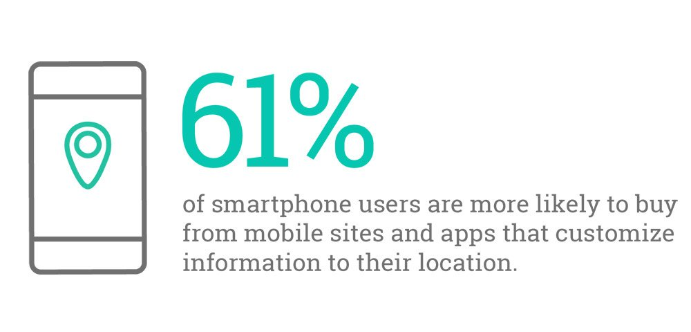Mobile Apps, the key to connecting consumers and brands
