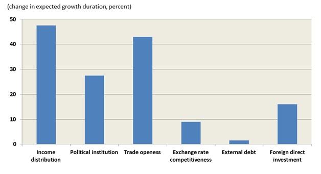 Stiglitz Challenges Government Position on Economic Growth