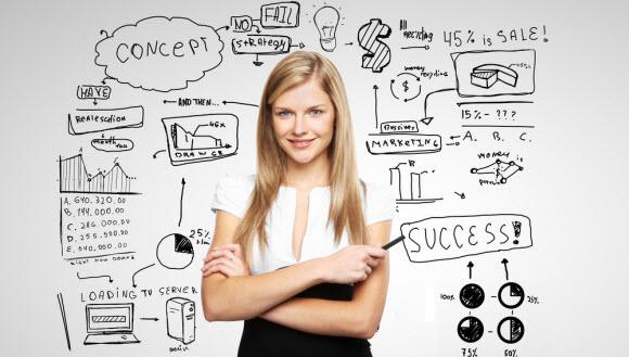 Marketing mix to find work